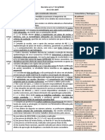 DL14-G-2020-resumo.pdf