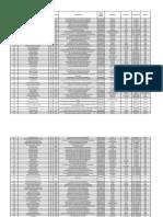 272 CORONA CASES LIST  (22.05.2020)-1.pdf