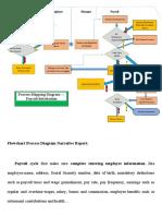 IT-6 Flowchart Diagram( payroll processing)