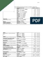 Tableau des eaux minérales de source et de table autorisées situation de 2019