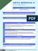 Formato propuesta modulo 0