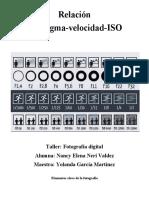 3. Relación diafragma-velocidad-ISO