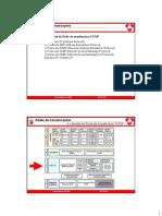 O Protocolo IP ARP RARP ICMP IGMP DYNAMIC IP E MOBILE IP.pdf