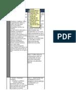 formato_de_identificacion_y_evaluacion_de_ideas_de_ negocio