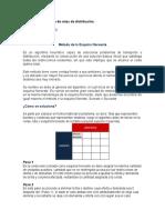 Métodos de distribución