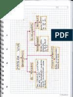 clase 3_20200426_0001.pdf
