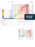 abcam-fluorochrome-chart.pdf