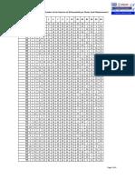 2f.iii.Random Number List for Household Selection 15x10