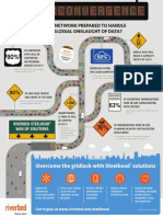 Steelhead+Infographic+-+Network+Hyperconvergence+(pdf)_updated0414