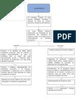 funciones y proposito del inventario
