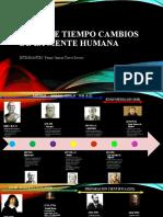 LINEA DE TIEMPO 5 SEMESTRE- PSICOLOGIA COGNITIVA.pptx