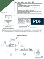 6.-determinación del acticvo y del pasivo (1)