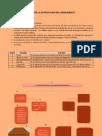 MAPA DE ESTRUCTURA DE ARGUMENTOS