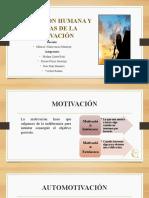 MOTIVACIÓN HUMANA Y TEORIAS DE LA MOTIVACIÓN
