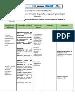planificación modulo II