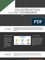 DIFERENCIA ENTRE ACTIVO, PASIVO Y PATRIMONIO.pptx
