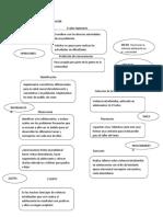 MODELO DE TOMA DE DECISIÓN TECNICAS (1)