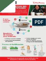 infografia-arroz-fortificado
