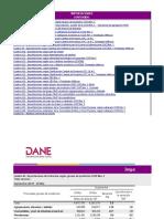 base de datos del dane