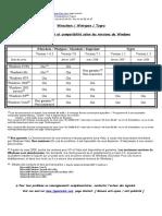 Winschem & Wintypon - Compatibilité selon les versions de Wi