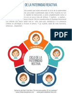 ciclo_de_la_paternidad (1)