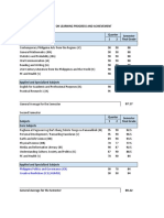DNHS SHS Report Card