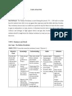 b- 2  d  task analysis