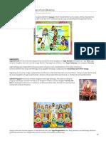 Saptarishis - Family Lineage of Lord Brahma