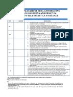 321-del-07.05.2020-All.-1-criteri-voto-condotta-aggiornati-per-la-DAD.pdf