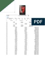 Instrucciones para liberar el LG E425g Optimus L3 II.docx