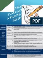 procesos-de-evaluación.pptx