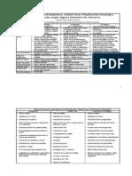 Reingenieria Calidad Total y Planificacion E~1