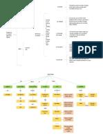 mapa de procesos administrativos.docx