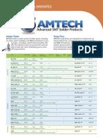 amtech-inv-handout-rev-1115.pdf