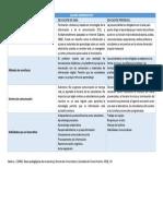Willer_Montes -  2.5 CuadroComparativo
