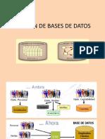 GESTION DE BASES DE DATOS