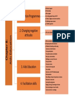 Chapter 8 - Mind map.pdf