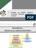 1_Concepto_SO._Funciones._Elementos_y_estructura._Resumen