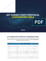 haltian-iot-protocol-ebook-2019-23.5.pdf