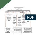 Deber Metodologia Funciones Del Lenguaje