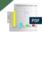 Gráfico_viviendas por tipo de abastecimiento de agua