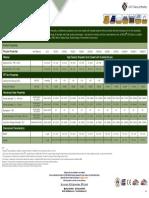 ACEGrid® Uniaxial Geogrid TDS.pdf