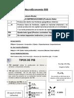Macroeconomía (Resumen) PBI, Inflacion