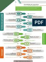 Infografía servicios a instructores (1).pdf