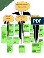 org visual etica (1).docx
