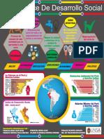 infografia IDS