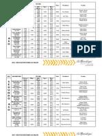 Fechas de Exámenes 2011 - EPS