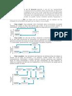 El flujo materiales en almacen.docx