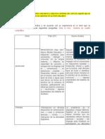 1.1.4 TAREA DEL MARTES 21 DE ABRIL DE 2020 CUADROS PROGRAMAS DE ESTUDIO.docx
