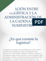 RELACIÓN ENTRE LOGÍSTICA Y LA ADMINISTRACIÓN DE LA CADENA DE SUMINISTRO.pdf